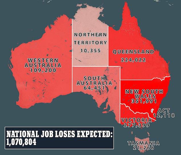 از دست دادن شغل در استرالیا